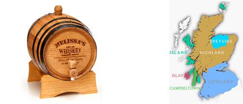 Whiskey y sus zonas