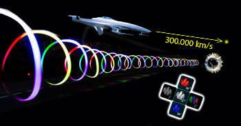superar la velocidad de la luz es clave para los viajes en el tiempo